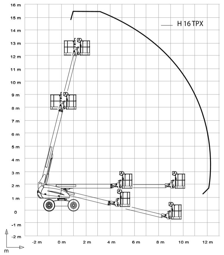 Haulotte TPX 16 -podnosnik-przegubowo-teleskopowy