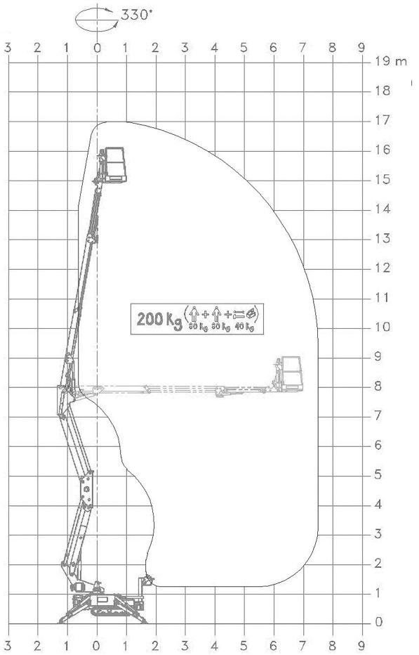 podnosnik-gasiennicowy-Sequani CTE 170